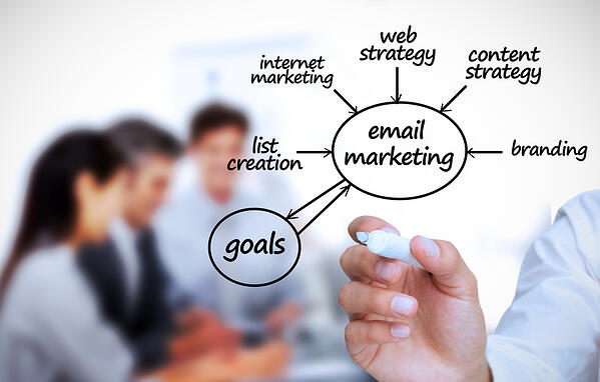 marketing digital empresa familiar y mediana